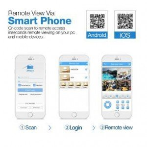 Mobile Viewing QR SCAN